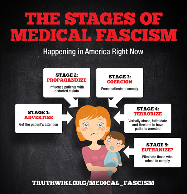 The-Stages-of-Medical-Fascism-600
